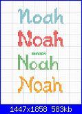 Gli schemi di sharon - 2-noah-jpg