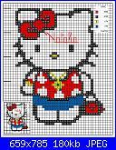 Gli schemi di Natalia...-kitty-borsa-jpg