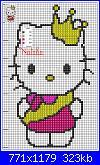 Gli schemi di Natalia...-kitty-pincipessa-jpg