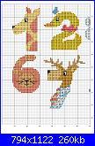 Gli schemi di sissa-1-jpg