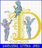 Gli schemi di gemini-lettere-d-con-ang-jpg