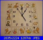 Montaggio orologio-orologio-con-lancette-jpg