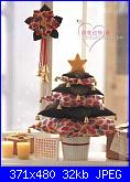 Natale-albero-di-natale-jpg