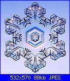 members/ladypeggy/albums/immagini-natalizie/296949-fiocchi-neve-trasparenti.jpg