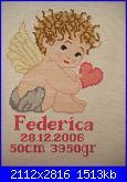 members/roby77/albums/le-mie-creazioni/238495-sampler-nascita-federica.jpg