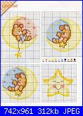 Gli schemi di Winnie88