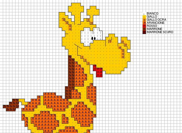 schema punto croce giraffa fare di una mosca ForGiraffa Punto Croce