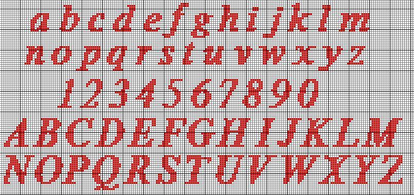 Alfabeti Punto Croce Puzzola 2 Times Timmons E Verdana