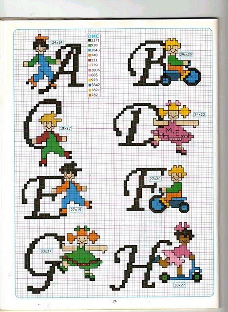 Schema punto croce alfabeto bambini 1 for Alfabeti a punto croce per bambini