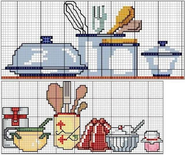 Schema Punto Croce Tutto Cucina