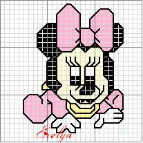 Schema Punto Croce Minnie Baby 4
