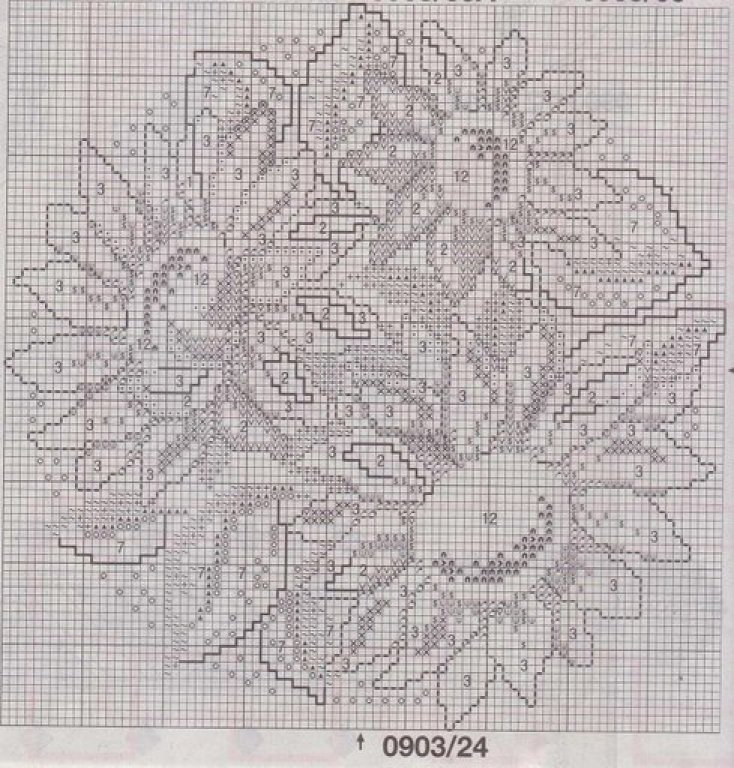 Schema punto croce Cuscini girasoli 1
