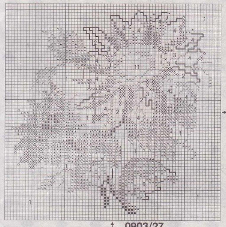 Schema punto croce Cuscini girasoli 2