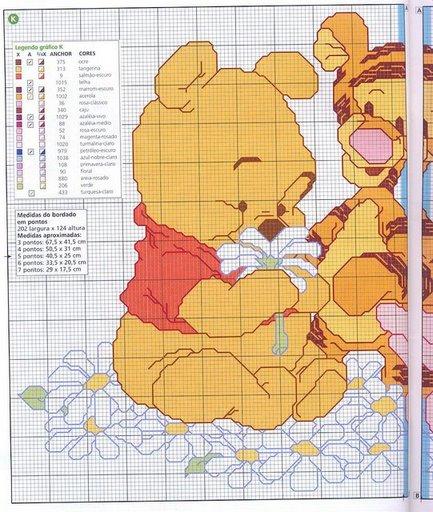al tuo attesa per Schemi punto croce winnie the pooh gratis