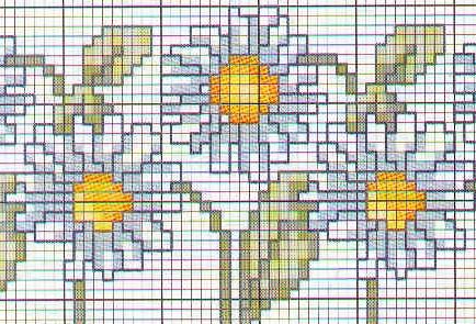 Schema punto croce Fiori Margherite