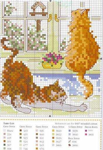 Schema punto croce Gatto Alla Finestra