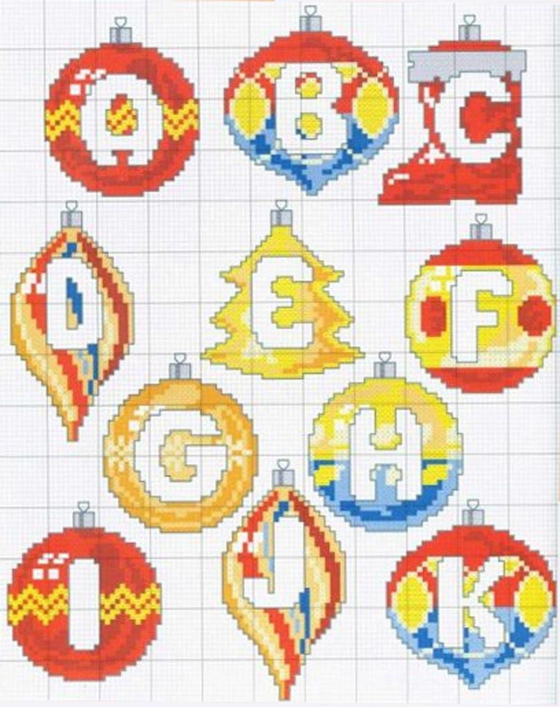 Modèle de point de croix Abc-natal