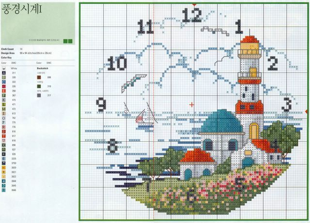 Schema punto croce orologio faro for Orologio punto croce schemi gratis
