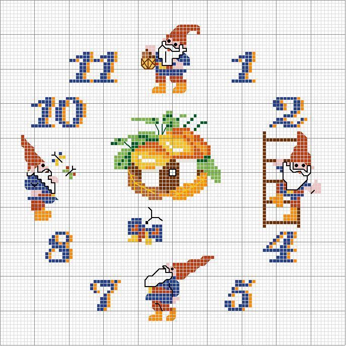 Schema punto croce orologio gnomi for Orologio punto croce schemi gratis