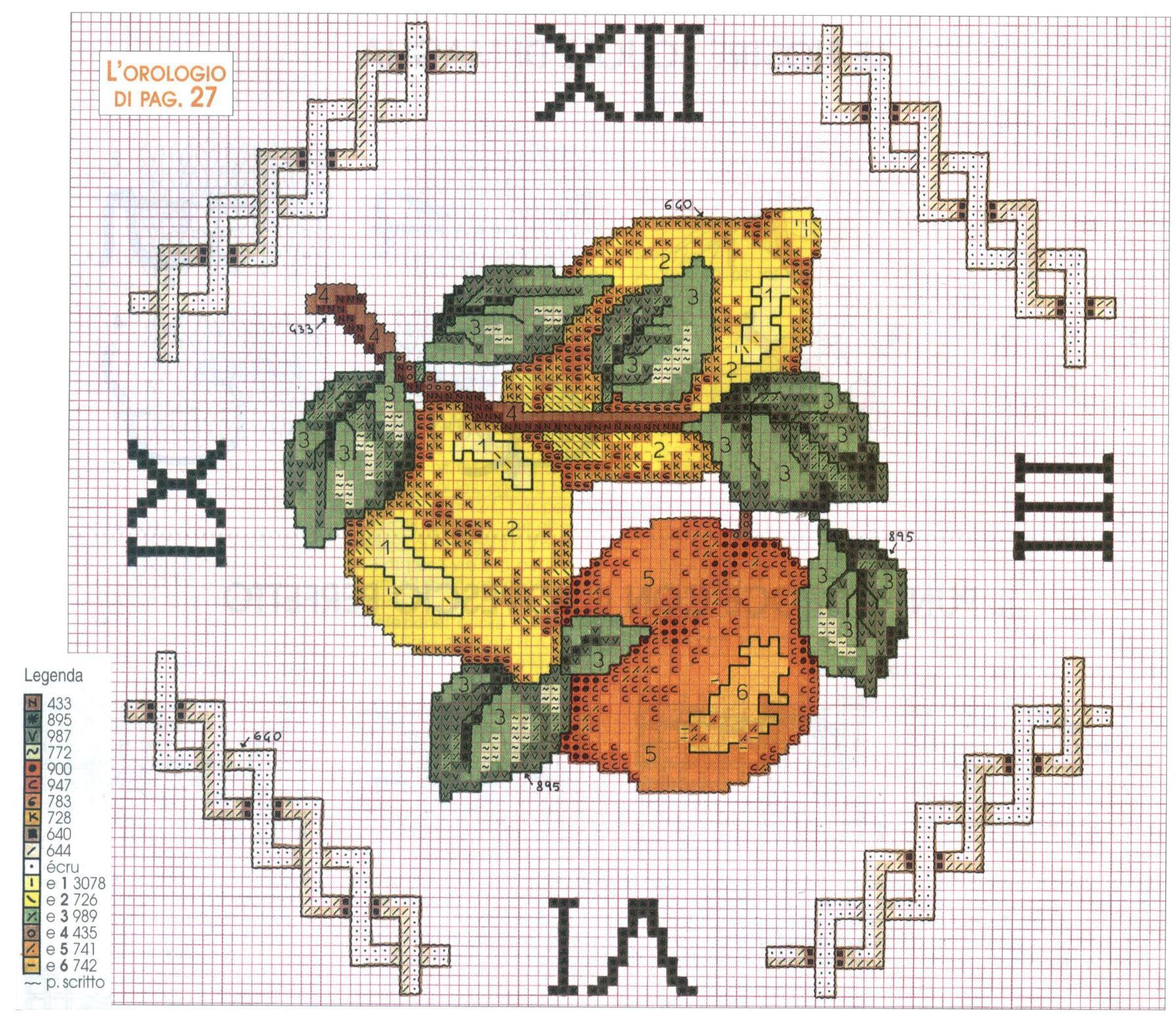 Schema punto croce orologio limoni 1b for Orologio punto croce schemi gratis