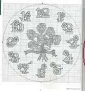 Schemi punto croce orologi schemi 106 for Orologio punto croce schemi gratis