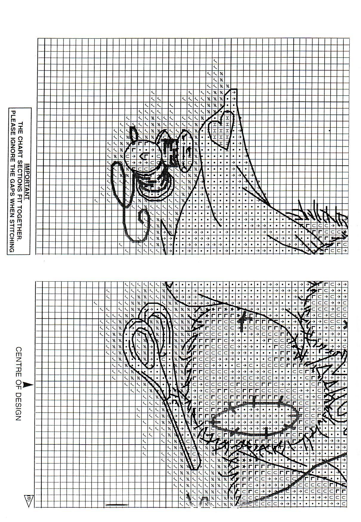 Schema punto croce orsetto ricama 5 for Schema punto croce orsetto