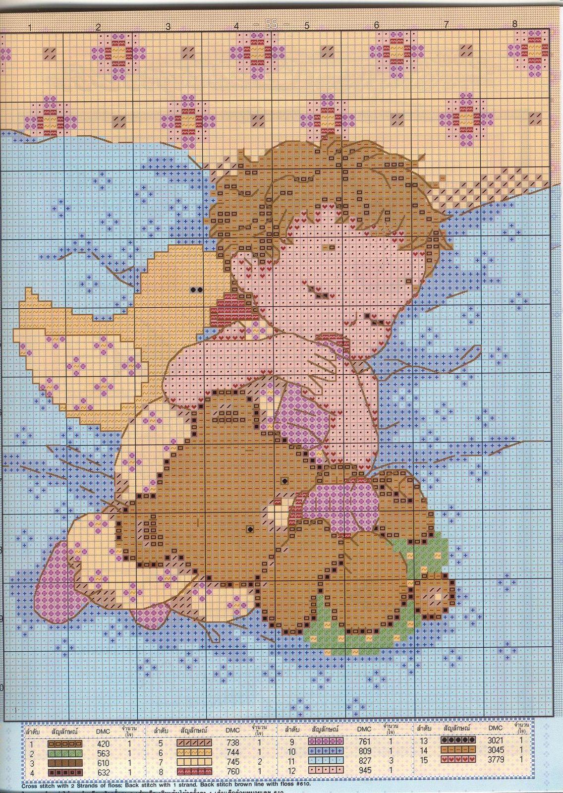 Schemi Elettrici Per Bambini : Schemi di disegni per bambini a punto croce fare una